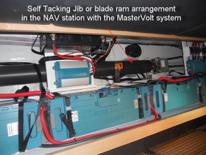 Self tacking Jib or Blade Ram